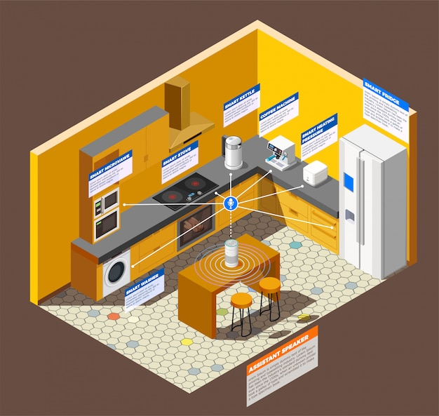 Kitchen internet of things composition Free Vector