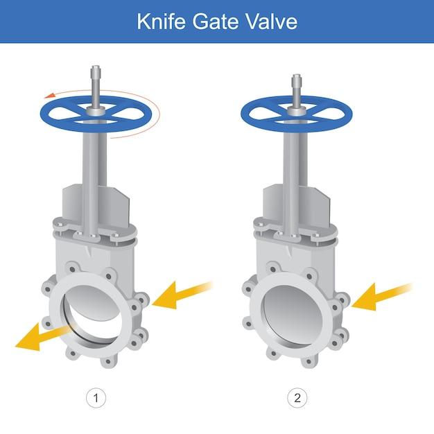 Ножевой запорный клапан. на иллюстрации поясняется контрольный прибор для масла и жидкости, имеющей вязкий объем. Premium векторы