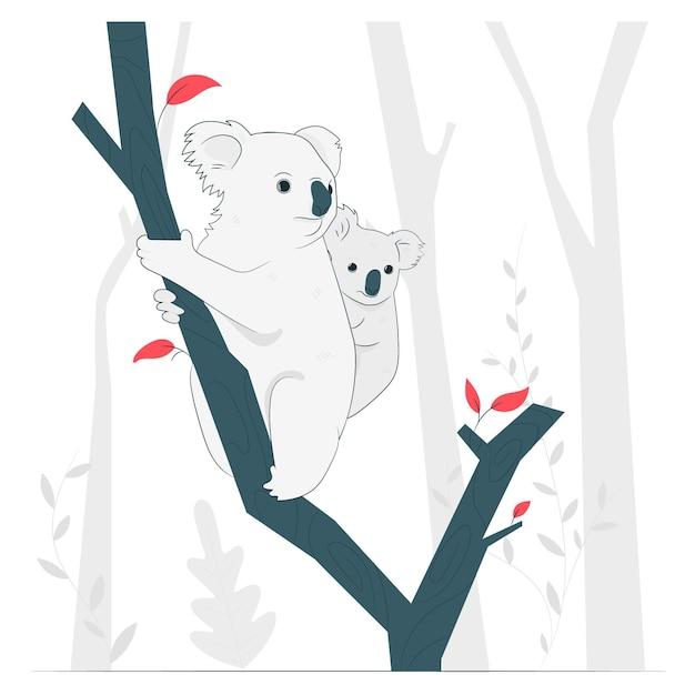 木の概念図のコアラ 無料ベクター
