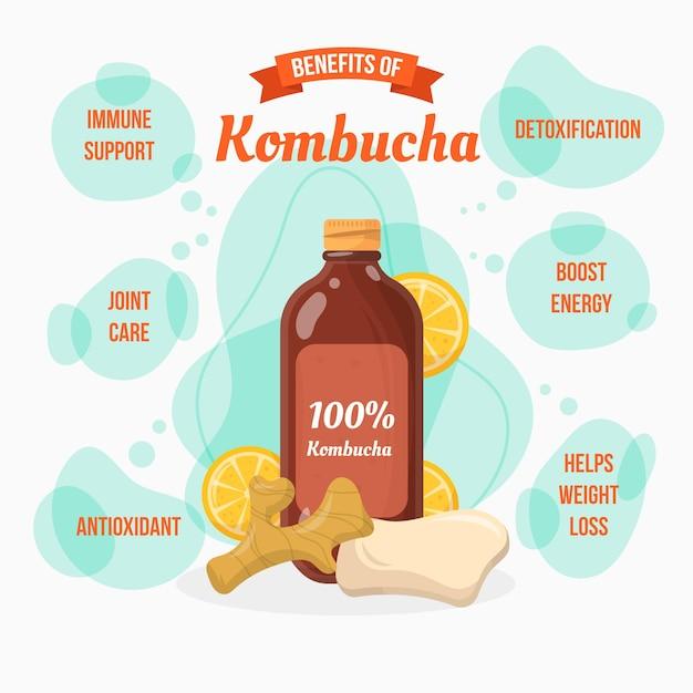 Concetto di benefici del tè kombucha Vettore gratuito