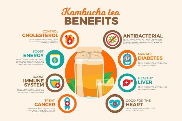 Kombucha tea benefits illustration Premium Vector
