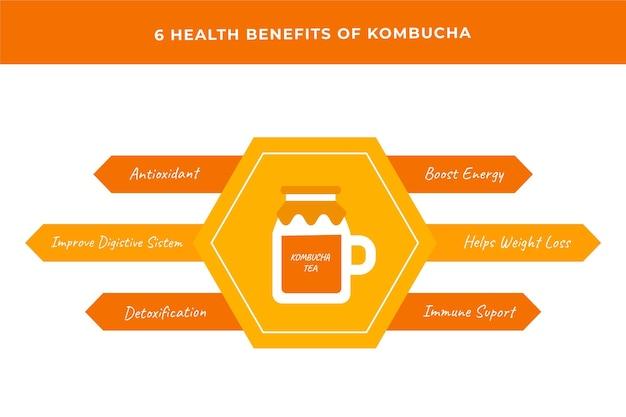 Benefici per la salute del tè kombucha Vettore gratuito