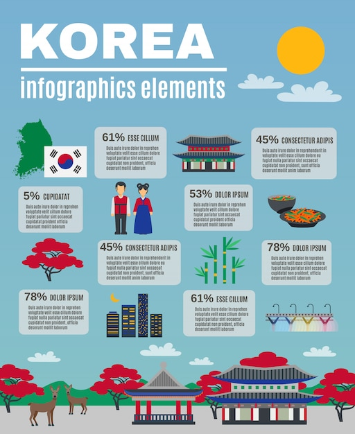 Korean culture infographic presentation layout banner Free Vector