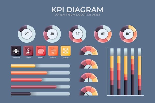Kpiインフォグラフィックテンプレート 無料ベクター