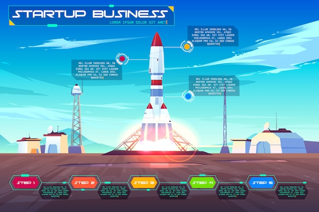 Launching business startup cartoon banner. Free Vector