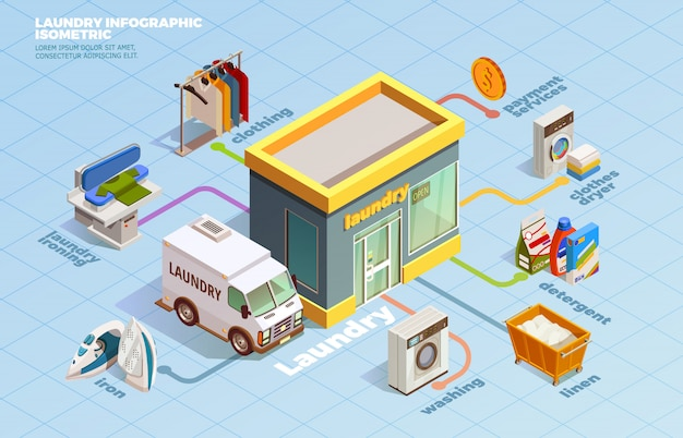 Laundry isometric dry cleaning infographics Free Vector