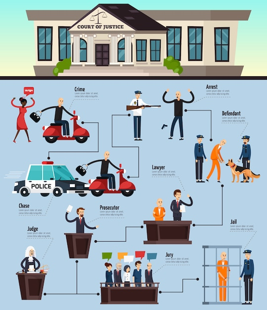 Law and justice orthogonal infographics Free Vector