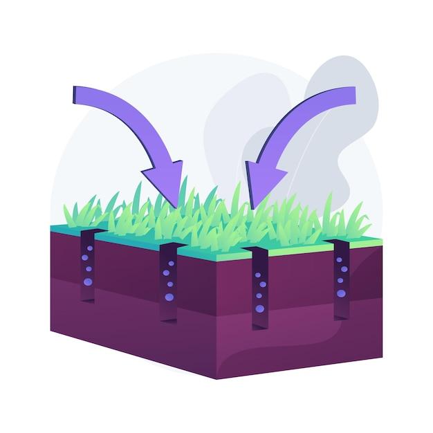 Газонная аэрация абстрактная концепция векторные иллюстрации. восстановление газона, услуги по посеву, поглощение воздуха и воды, удобрение травы, аэрация, уход за садом, абстрактная метафора ландшафта. Бесплатные векторы