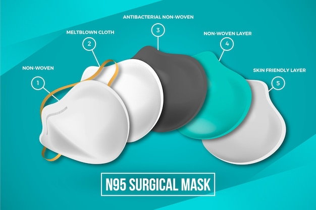 Layered n95 surgical mask Free Vector