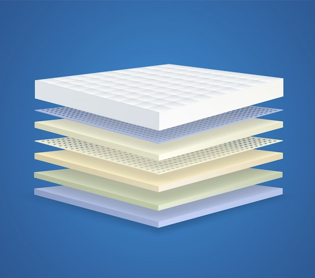 Layered orthopedic mattress with 7 sections. concept of breathable layered material for bed. Premium Vector