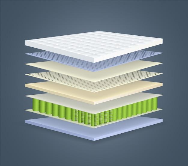 Layered orthopedic mattress with sections. Premium Vector
