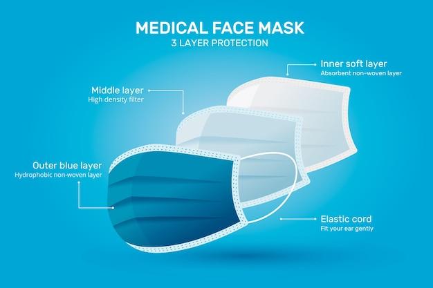 層状標準サージカルマスクイラスト Premiumベクター