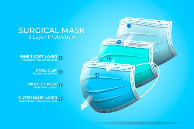 Layered standard surgical mask Free Vector