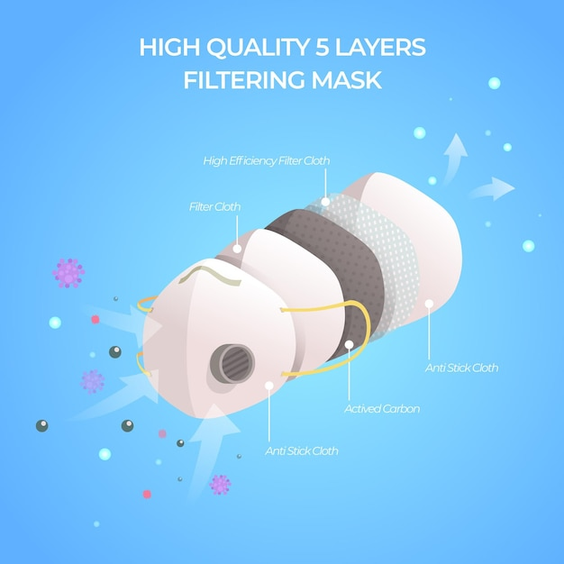 Layered surgical mask illustration Free Vector