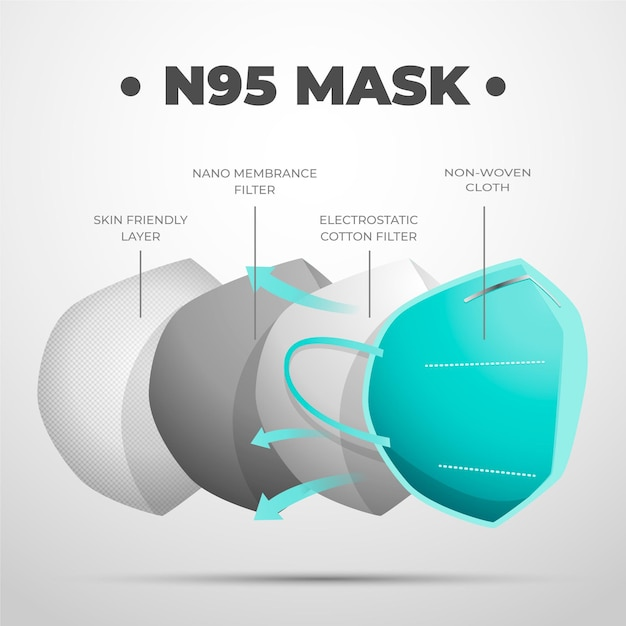 Layered surgical mask Premium Vector