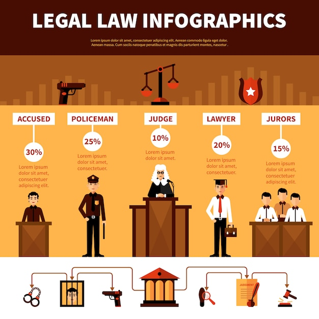 Legal law system  infographics flat banner Free Vector