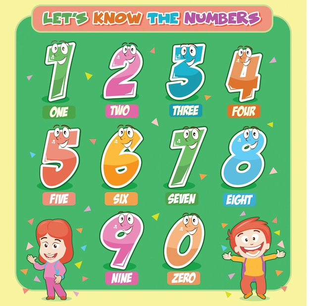 Let's know the numbers Premium Vector