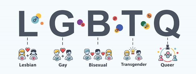 Lgbtq web icon for love parade, lesbian, gay, bisexual, transgender and queer. Premium Vector