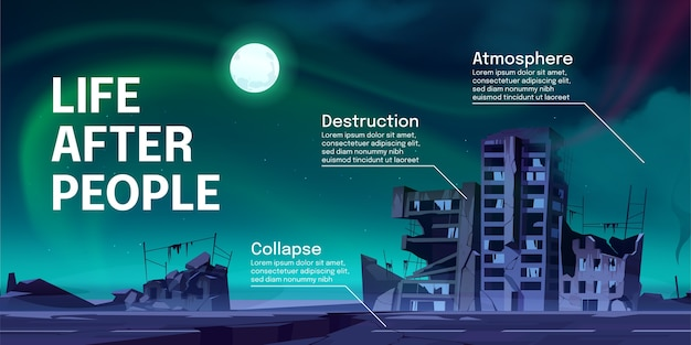 Life after people infographics with abandoned city buildings at night. destruction, war collapse or natural disaster and cataclysm consequences, post-apocalyptic world ruins cartoon vector banner Free Vector