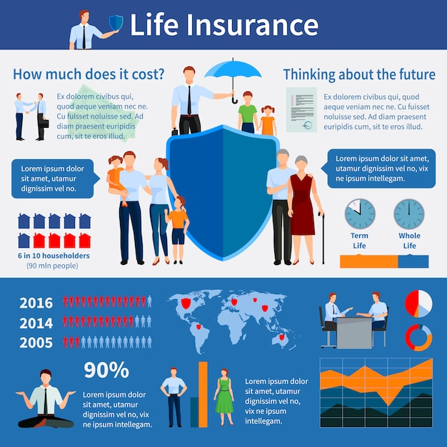 Life insurance infographics with world map families Free Vector