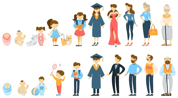 Life stages set. man and woman from baby to grownup. Premium Vector