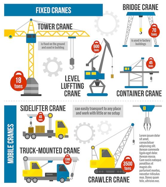 Lifting equipment infographics Free Vector