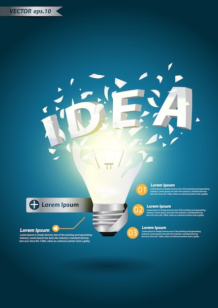 Light bulb idea alphabet explode concept Premium Vector