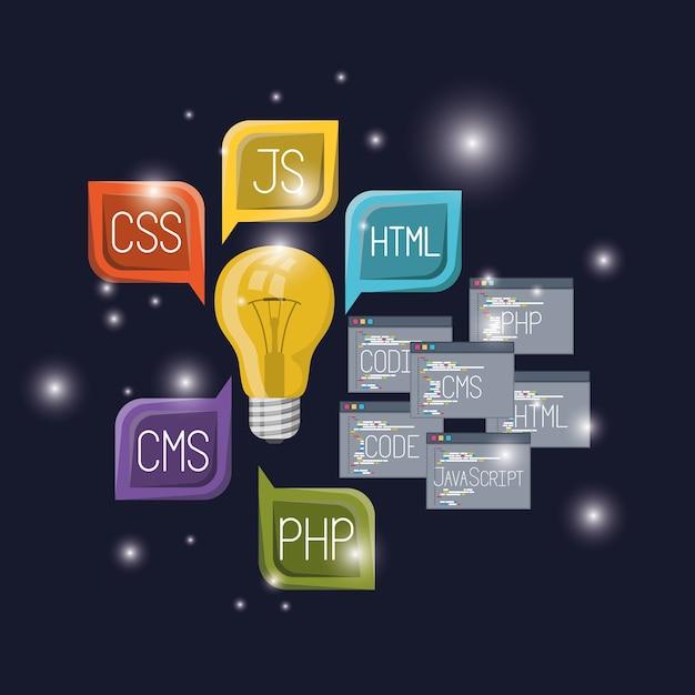 Light bulb and set windows with web programming language Premium Vector