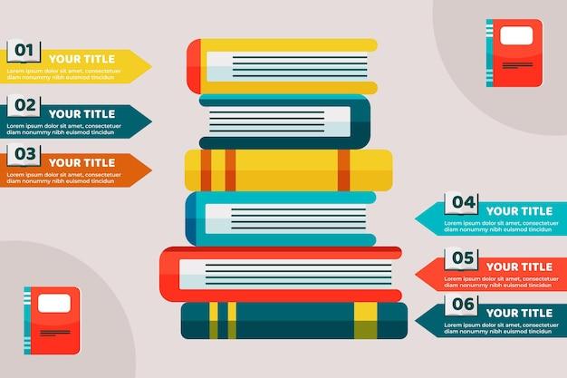 Линейная книжная инфографика Бесплатные векторы