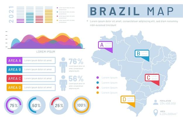 Brasile lineare mappa infografica Vettore gratuito