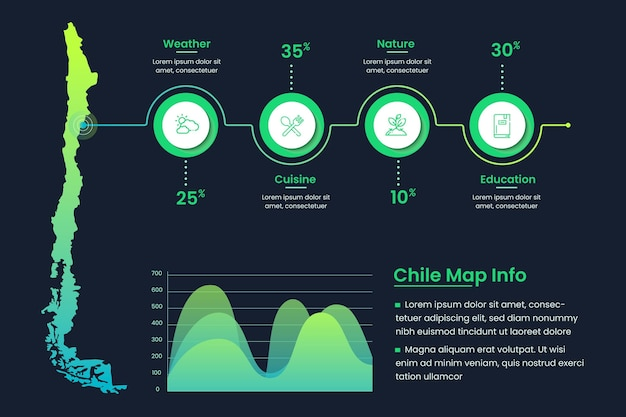 Linear chile map infographic Free Vector
