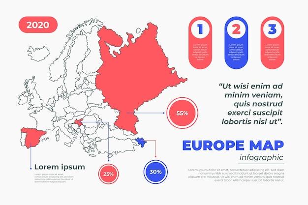 Mappa lineare europa infografica Vettore gratuito