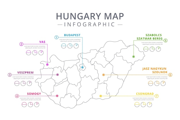 Линейная карта венгрии инфографики шаблон Бесплатные векторы