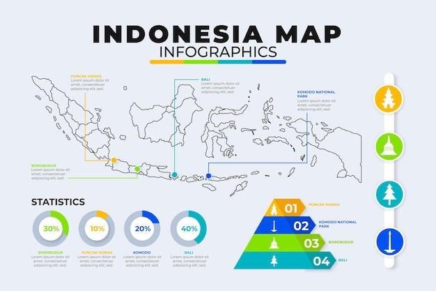 선형 인도네시아지도 무료 벡터