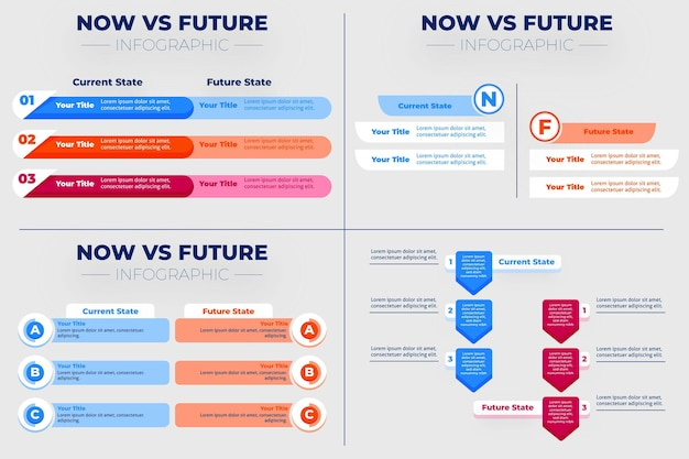 Linear now vs future infographics Free Vector