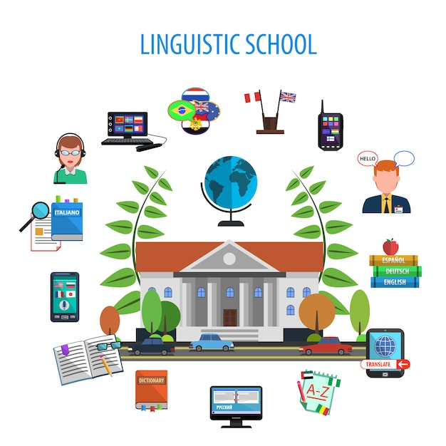 Linguistic school flat style color concept Free Vector