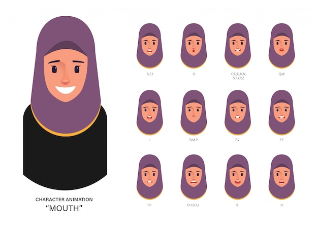 Lip sync mouth animation arab or muslim. Premium Vector