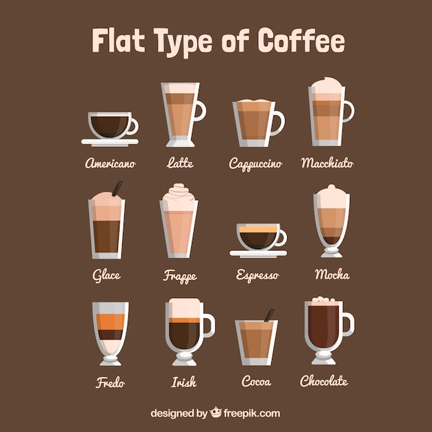 List of different types of coffee Free Vector