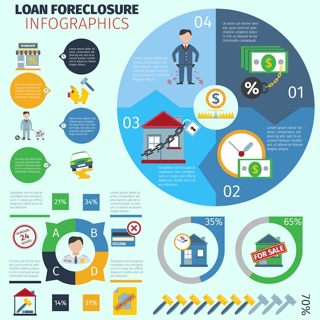 Loan foreclosure infographics Free Vector