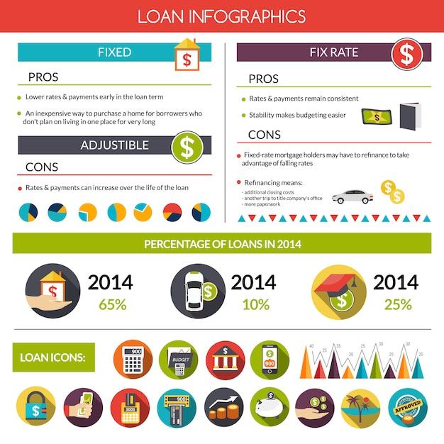 Loan infographics set Free Vector