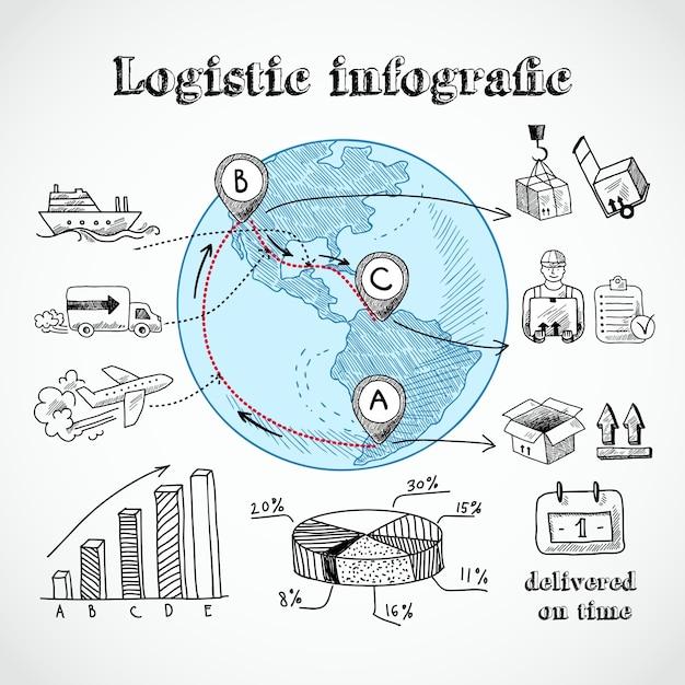 Logistic globe infographic Premiumベクター