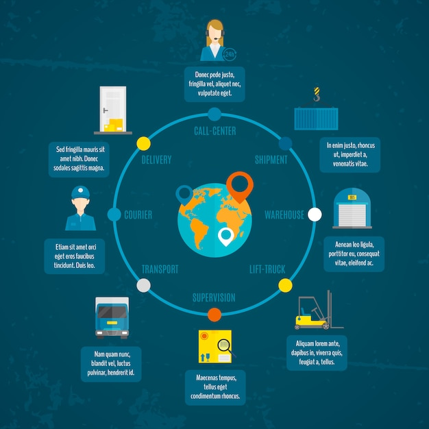 Logistic infographics set Free Vector