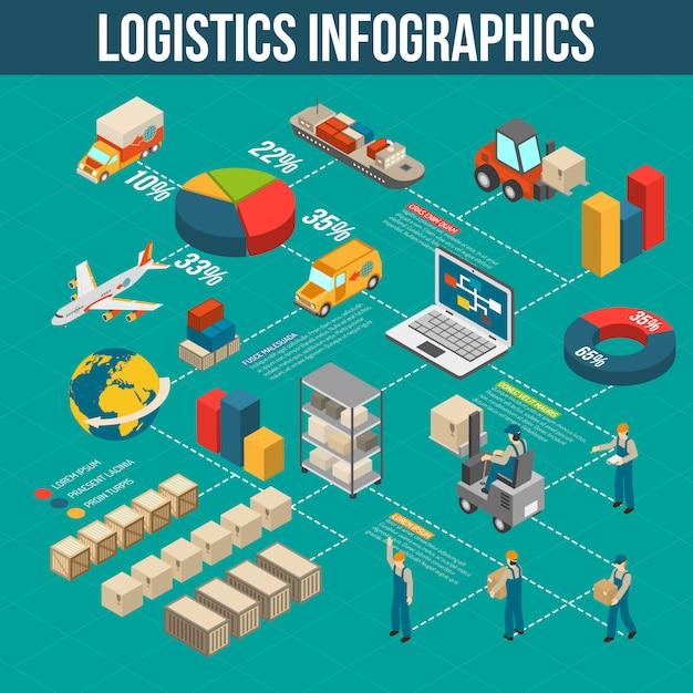 Logistics transportation infografic flowchart Free Vector