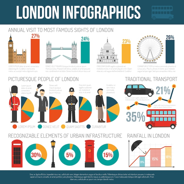 London culture  flat infographic poster Free Vector