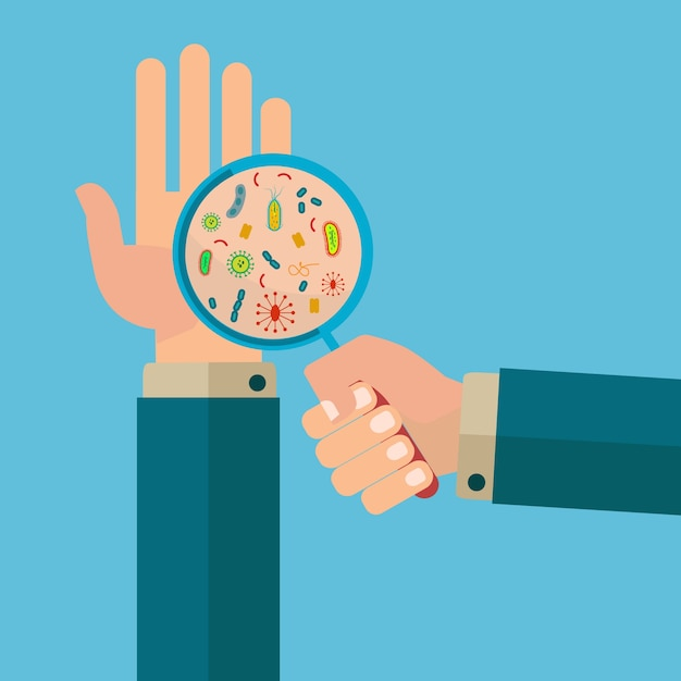 Looking at germs and bacteria on hands with a magnifying glass Premium Vector