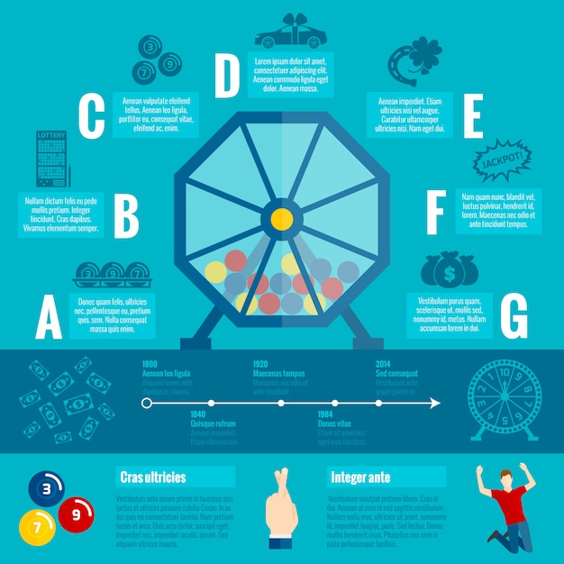Lottery infographic print flat Free Vector