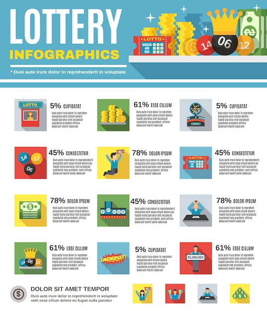 Lottery infographics set Free Vector