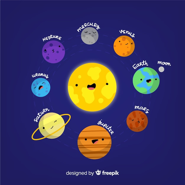Lovely hand drawn solar system scheme Free Vector