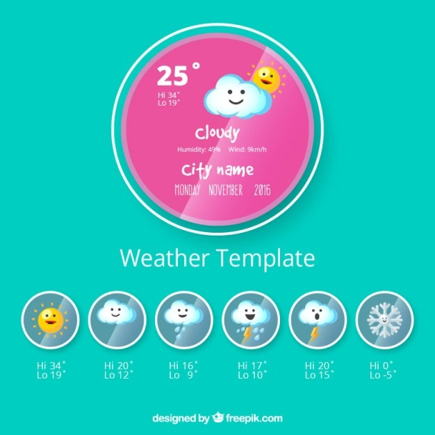 Lovely wheater icons for wheater\ prediction