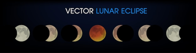 Lunar eclipse of the moon. Premium Vector
